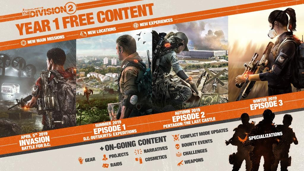 the division 2 roadmap contenuti anno 1